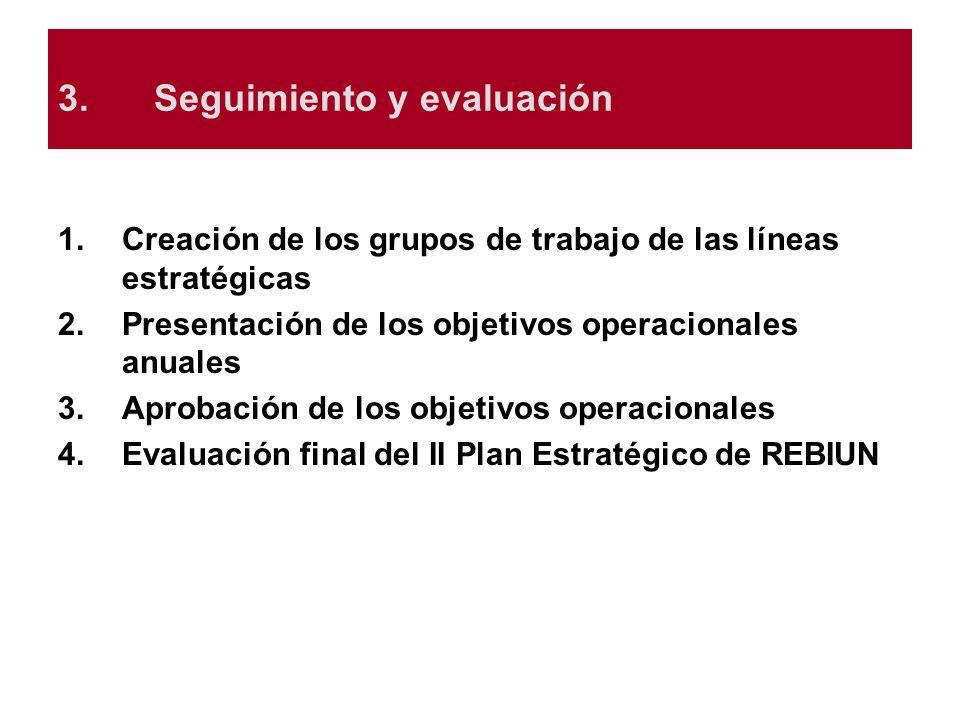3.Seguimiento y evaluación 1.Creación de los grupos de trabajo de las líneas estratégicas 2.Presentación de los objetivos operacionales anuales 3.Apro