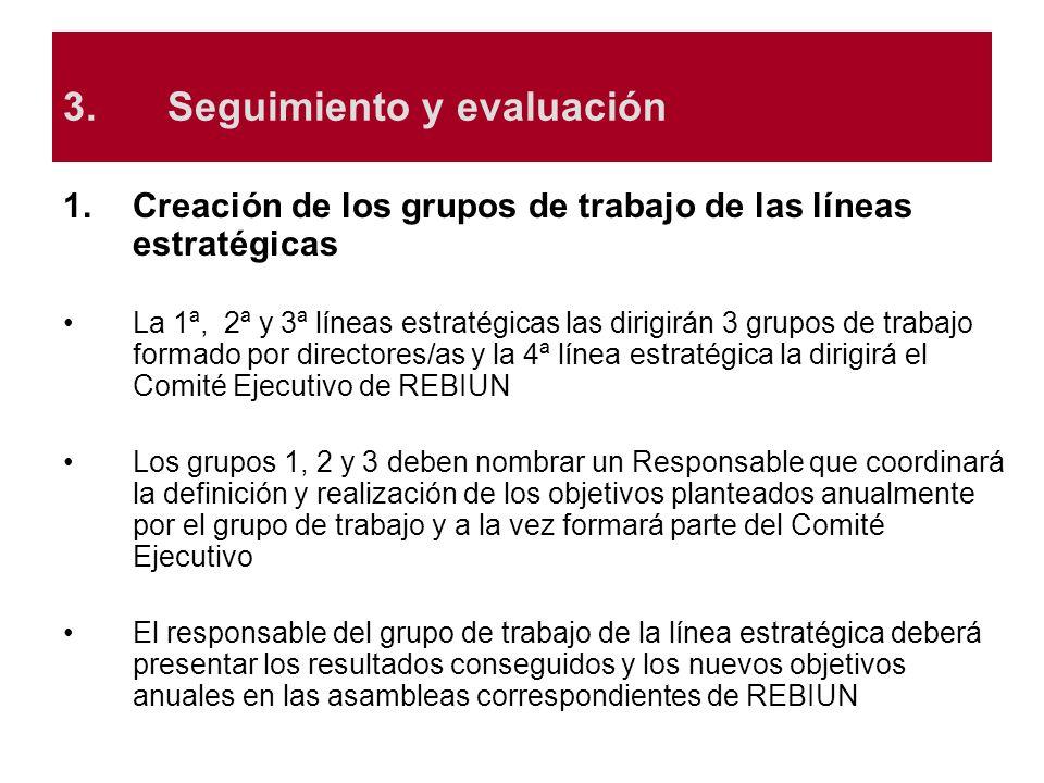 3.Seguimiento y evaluación 1.Creación de los grupos de trabajo de las líneas estratégicas La 1ª, 2ª y 3ª líneas estratégicas las dirigirán 3 grupos de