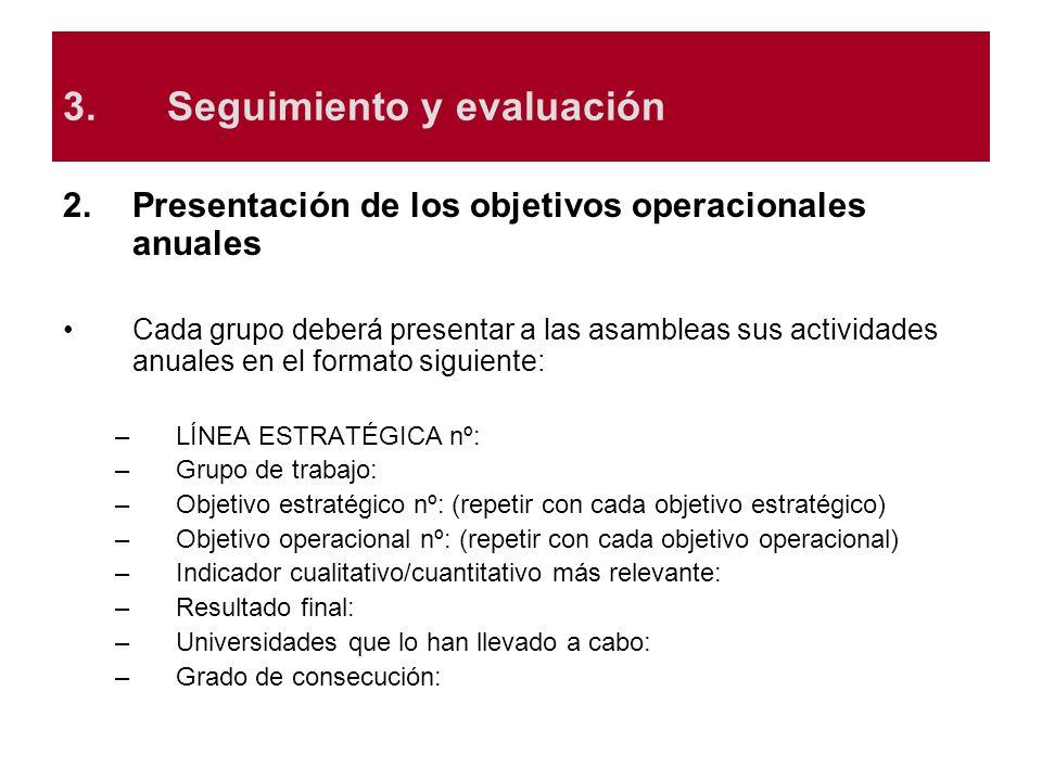 3.Seguimiento y evaluación 2.Presentación de los objetivos operacionales anuales Cada grupo deberá presentar a las asambleas sus actividades anuales e