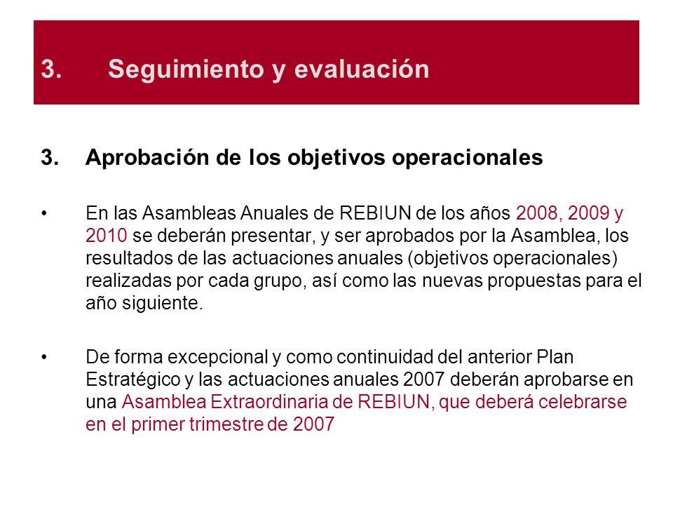 3.Seguimiento y evaluación 3.Aprobación de los objetivos operacionales En las Asambleas Anuales de REBIUN de los años 2008, 2009 y 2010 se deberán pre