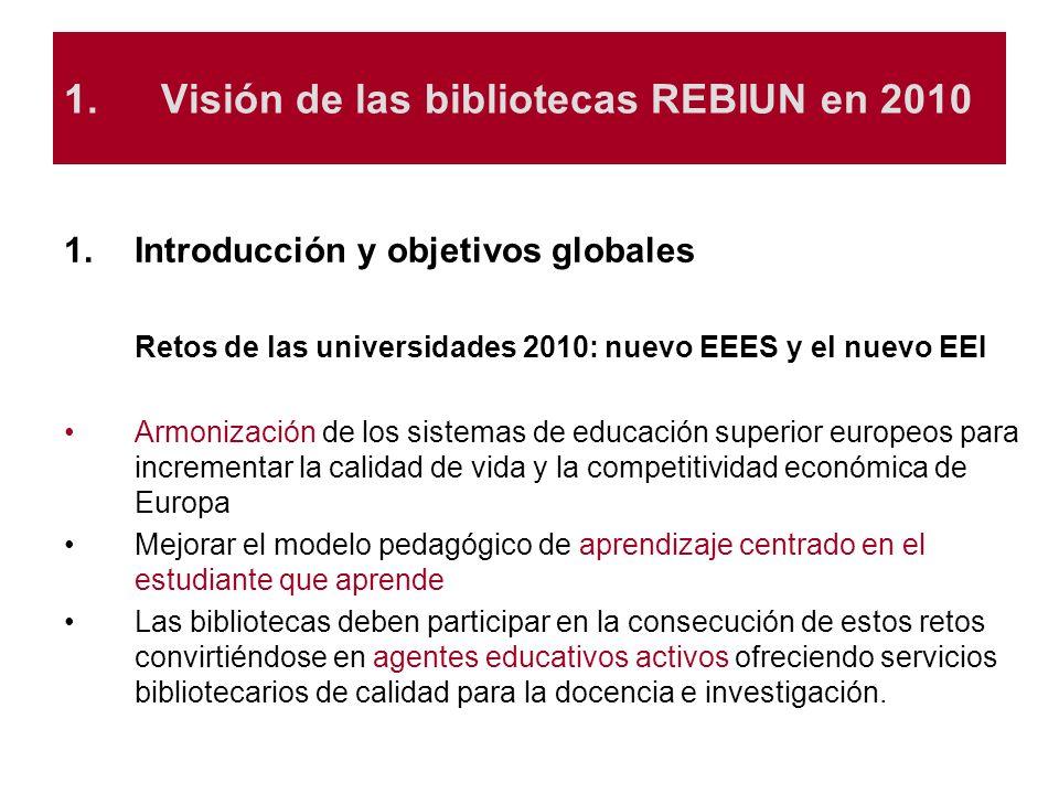 1.Visión de las bibliotecas REBIUN en 2010 1.Introducción y objetivos globales Retos de las universidades 2010: nuevo EEES y el nuevo EEI Armonización