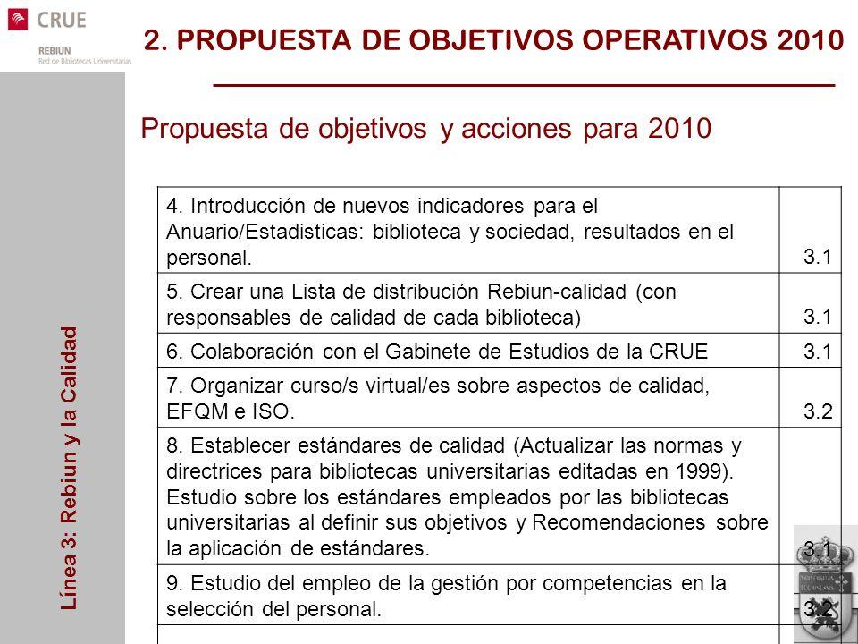 Línea 3: Rebiun y la Calidad Propuesta de objetivos y acciones para 2010 4.