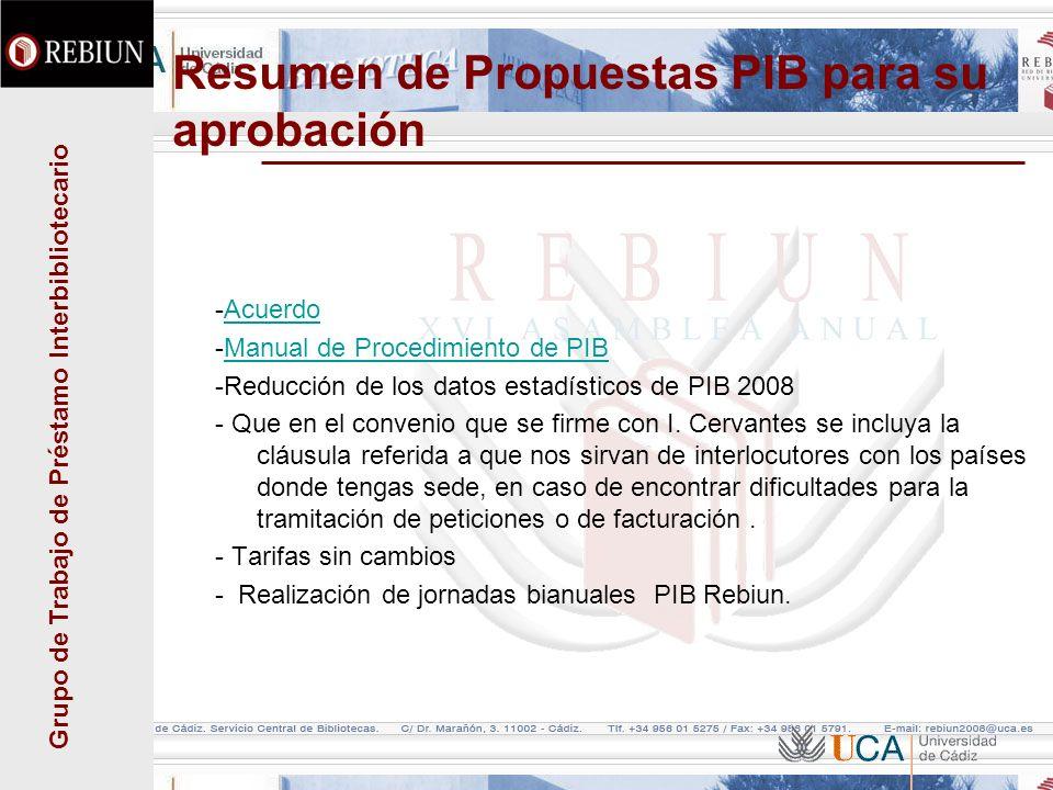 Grupo de Trabajo de Préstamo Interbibliotecario Resumen de Propuestas PIB para su aprobación -AcuerdoAcuerdo -Manual de Procedimiento de PIBManual de Procedimiento de PIB -Reducción de los datos estadísticos de PIB 2008 - Que en el convenio que se firme con I.