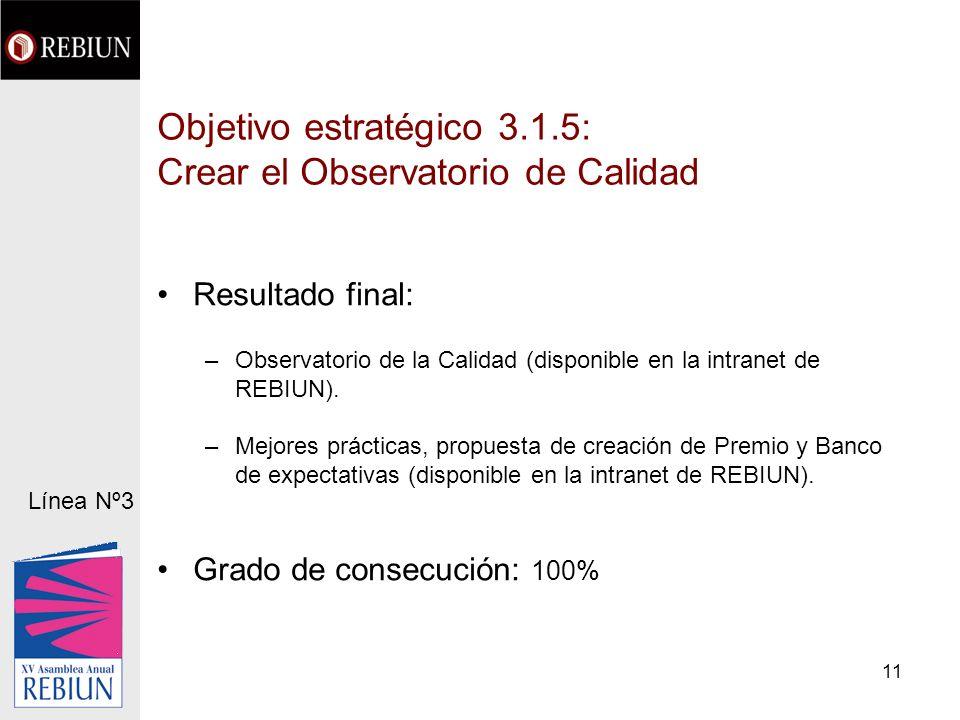 11 Objetivo estratégico 3.1.5: Crear el Observatorio de Calidad Resultado final: –Observatorio de la Calidad (disponible en la intranet de REBIUN).