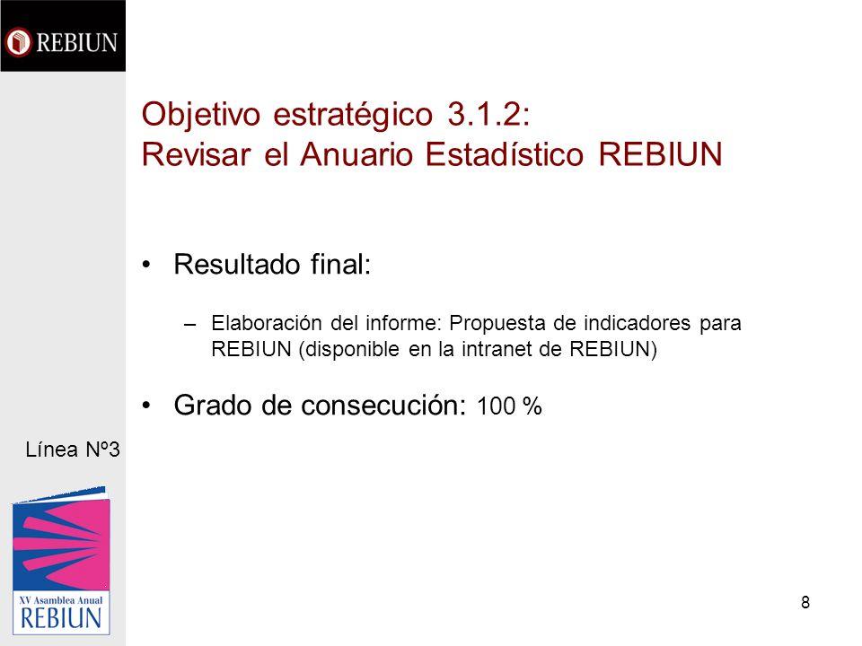 8 Objetivo estratégico 3.1.2: Revisar el Anuario Estadístico REBIUN Resultado final: –Elaboración del informe: Propuesta de indicadores para REBIUN (disponible en la intranet de REBIUN) Grado de consecución: 100 % Línea Nº3