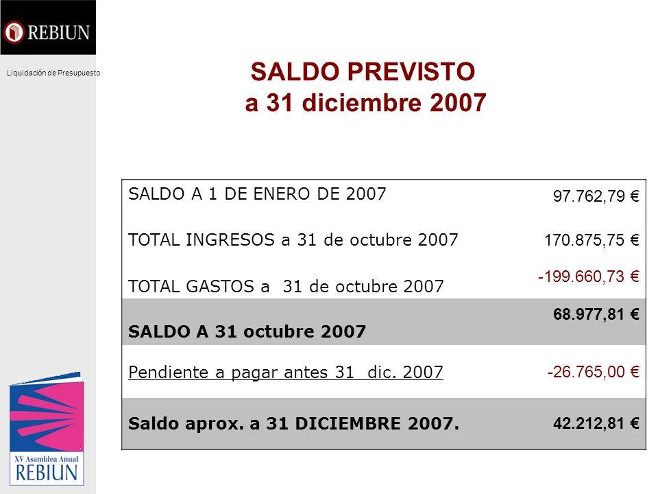 SALDO PREVISTO a 31 diciembre 2007 SALDO A 1 DE ENERO DE 2007 97.762,79 TOTAL INGRESOS a 31 de octubre 2007 170.875,75 TOTAL GASTOS a 31 de octubre 20