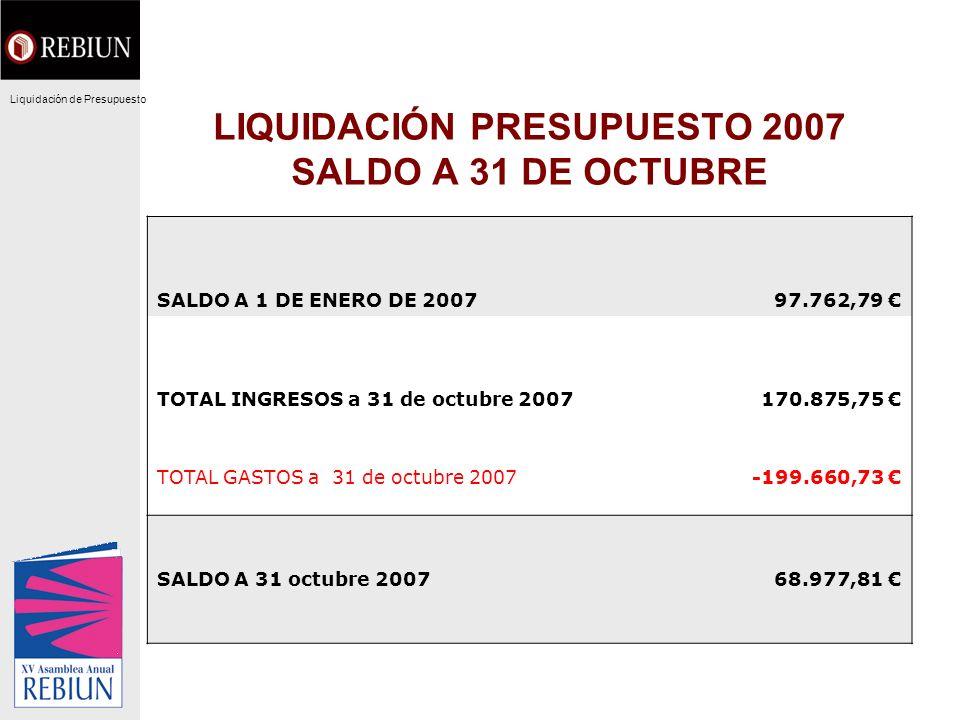 LIQUIDACIÓN PRESUPUESTO 2007 SALDO A 31 DE OCTUBRE SALDO A 1 DE ENERO DE 200797.762,79 TOTAL INGRESOS a 31 de octubre 2007170.875,75 TOTAL GASTOS a 31
