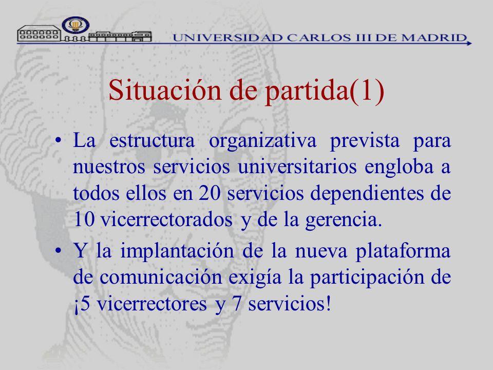 Situación de partida(1) La estructura organizativa prevista para nuestros servicios universitarios engloba a todos ellos en 20 servicios dependientes