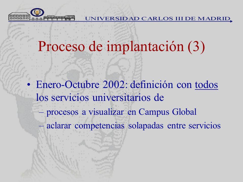 Proceso de implantación (3) Enero-Octubre 2002: definición con todos los servicios universitarios de –procesos a visualizar en Campus Global –aclarar
