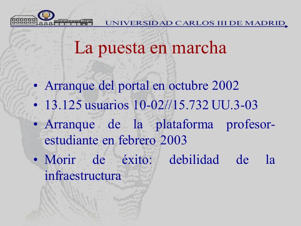 La puesta en marcha Arranque del portal en octubre 2002 13.125 usuarios 10-02//15.732 UU.3-03 Arranque de la plataforma profesor- estudiante en febrer
