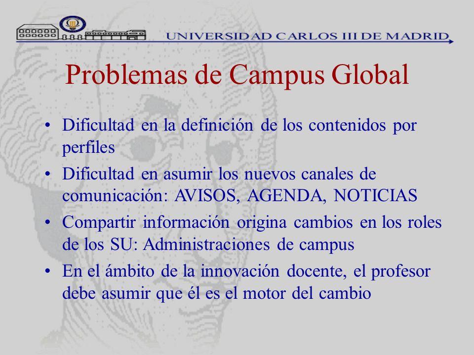 Problemas de Campus Global Dificultad en la definición de los contenidos por perfiles Dificultad en asumir los nuevos canales de comunicación: AVISOS,