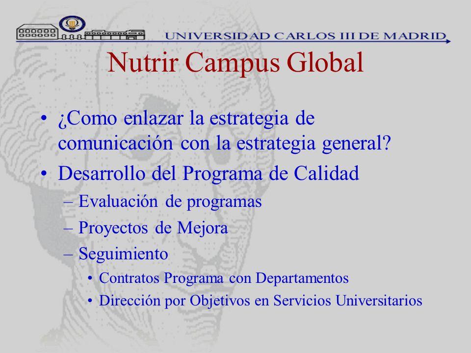 Nutrir Campus Global ¿Como enlazar la estrategia de comunicación con la estrategia general? Desarrollo del Programa de Calidad –Evaluación de programa
