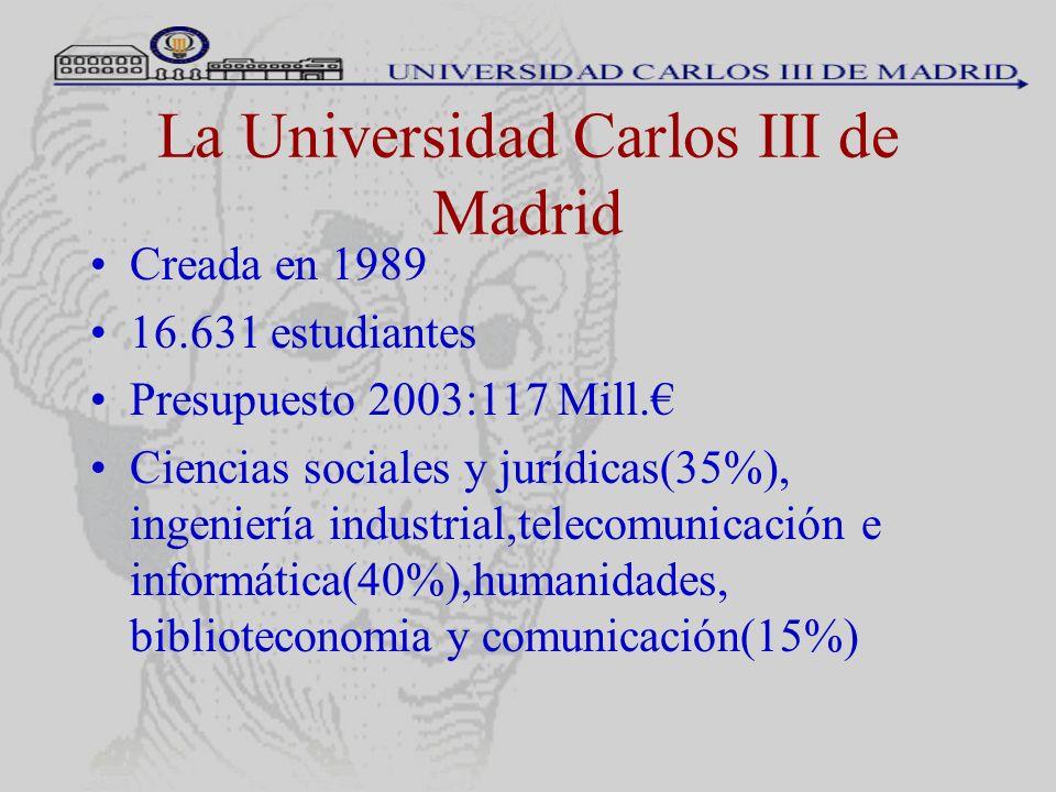 La Universidad Carlos III de Madrid Creada en 1989 16.631 estudiantes Presupuesto 2003:117 Mill. Ciencias sociales y jurídicas(35%), ingeniería indust