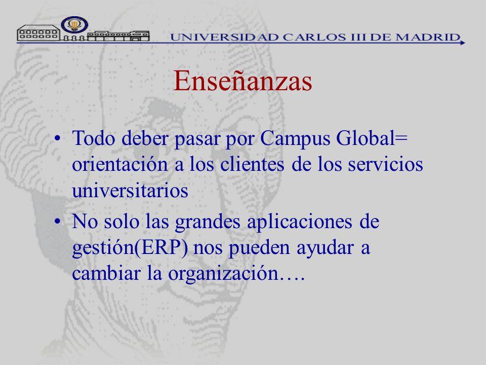 Enseñanzas Todo deber pasar por Campus Global= orientación a los clientes de los servicios universitarios No solo las grandes aplicaciones de gestión(