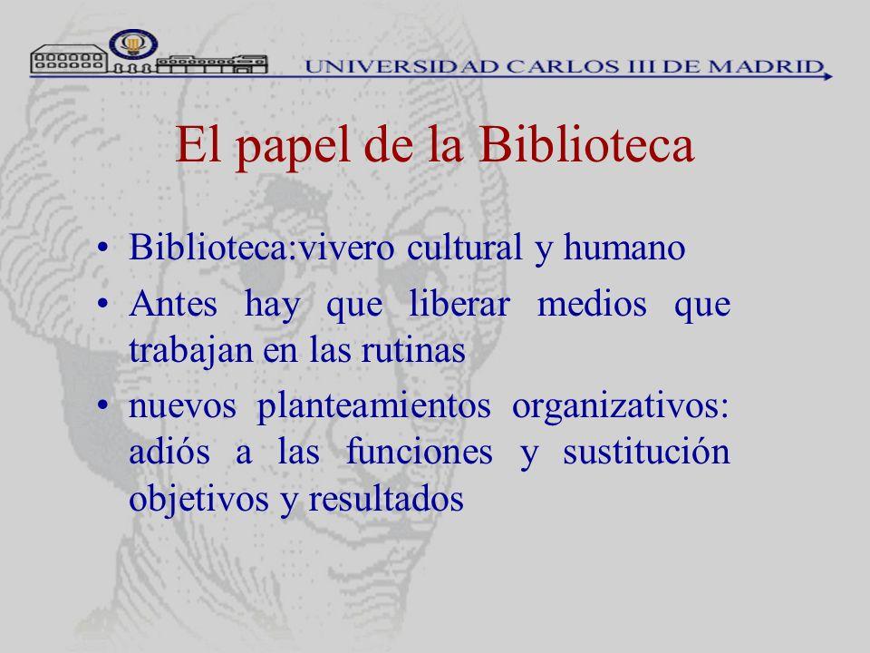 El papel de la Biblioteca Biblioteca:vivero cultural y humano Antes hay que liberar medios que trabajan en las rutinas nuevos planteamientos organizat