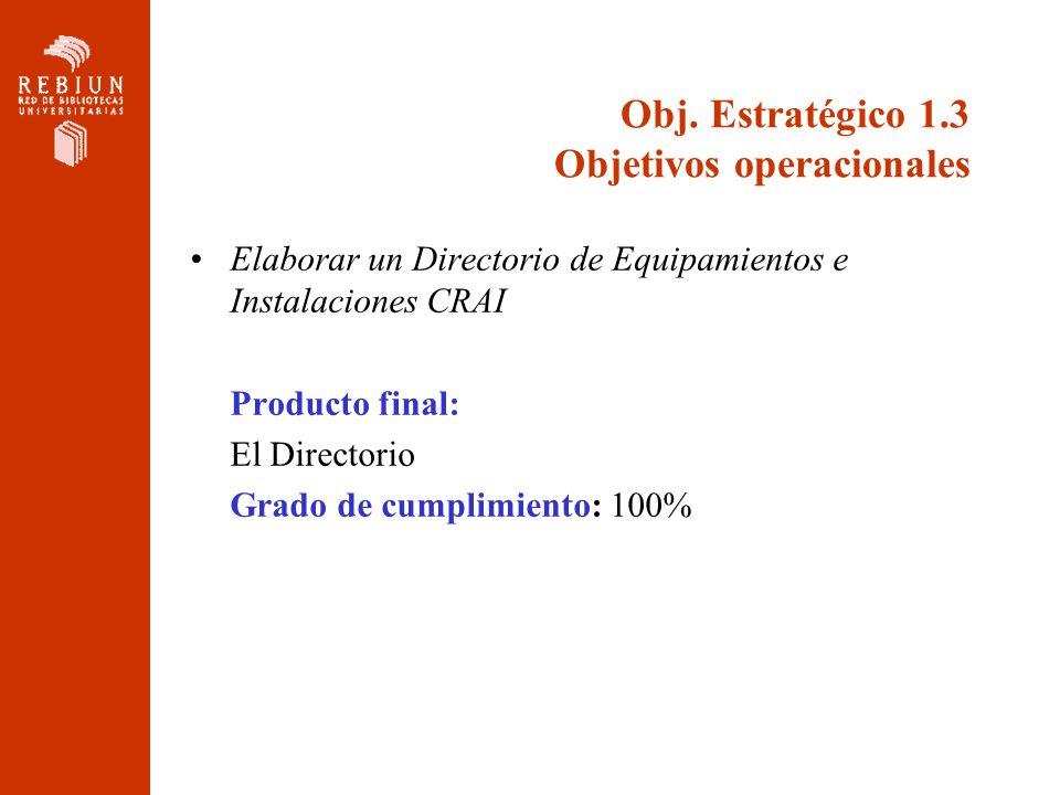 Obj. Estratégico 1.3 Objetivos operacionales Elaborar un Directorio de Equipamientos e Instalaciones CRAI Producto final: El Directorio Grado de cumpl