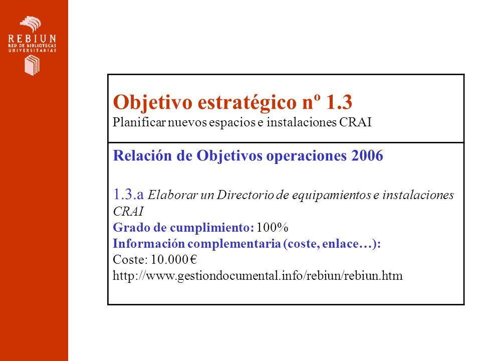 Objetivo estratégico nº 1.3 Planificar nuevos espacios e instalaciones CRAI Relación de Objetivos operaciones 2006 1.3.a Elaborar un Directorio de equ