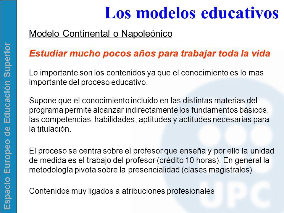 Espacio Europeo de Educación Superior Los modelos educativos Modelo Continental o Napoleónico Estudiar mucho pocos años para trabajar toda la vida Con