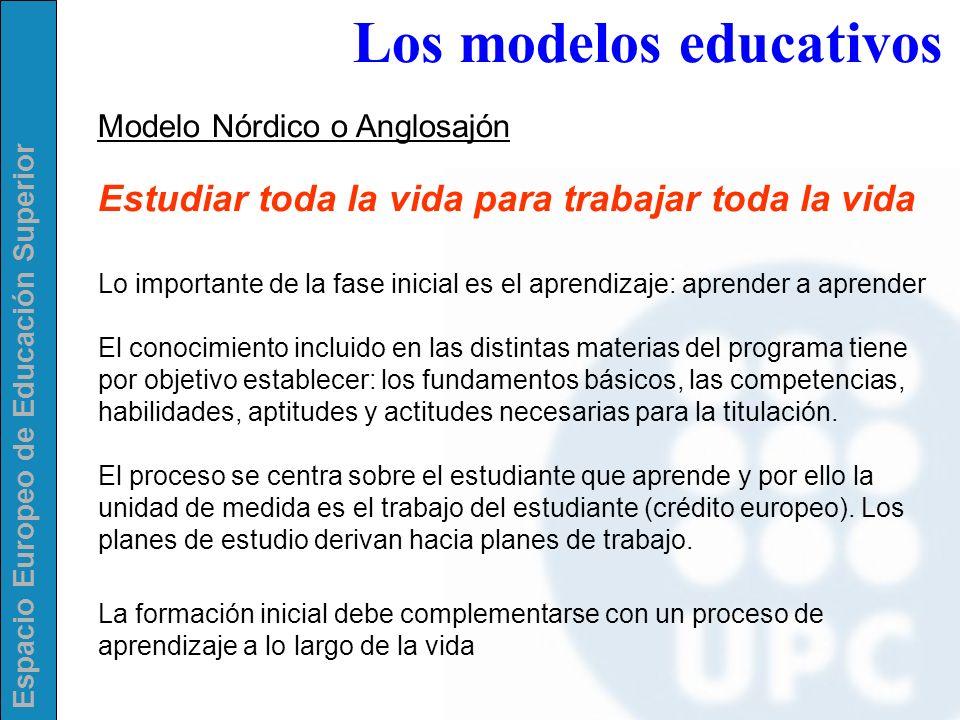 Espacio Europeo de Educación Superior Los modelos educativos Modelo Nórdico o Anglosajón Estudiar toda la vida para trabajar toda la vida La formación