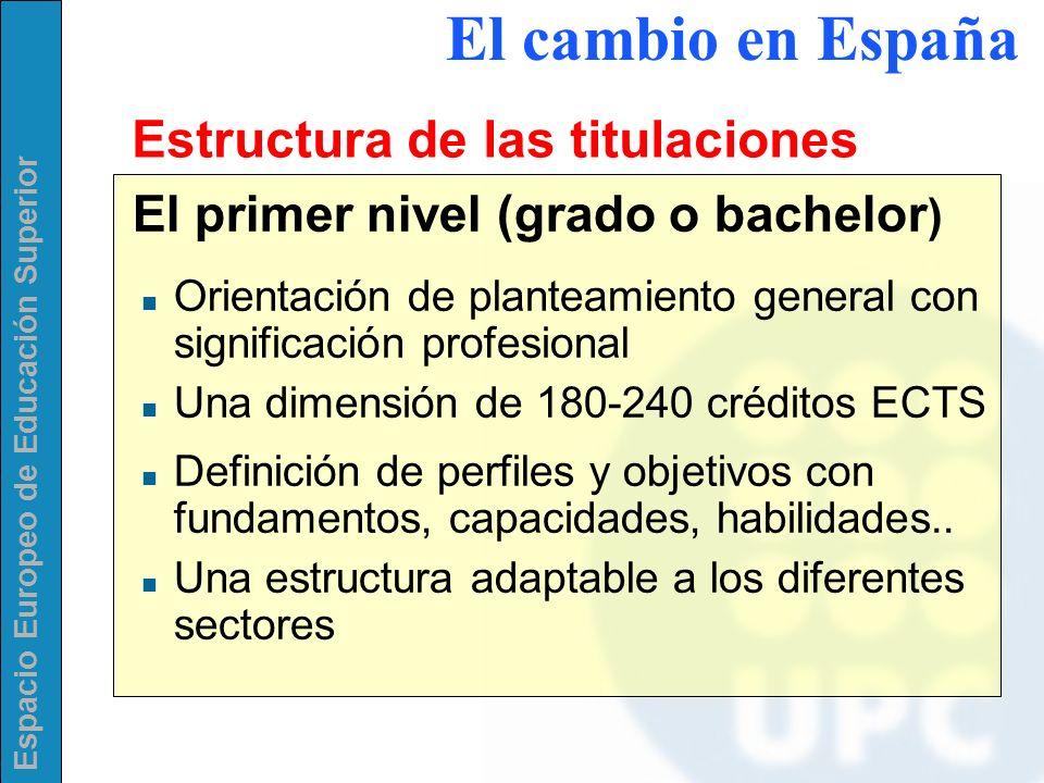 Espacio Europeo de Educación Superior El primer nivel (grado o bachelor ) Orientación de planteamiento general con significación profesional Una dimen