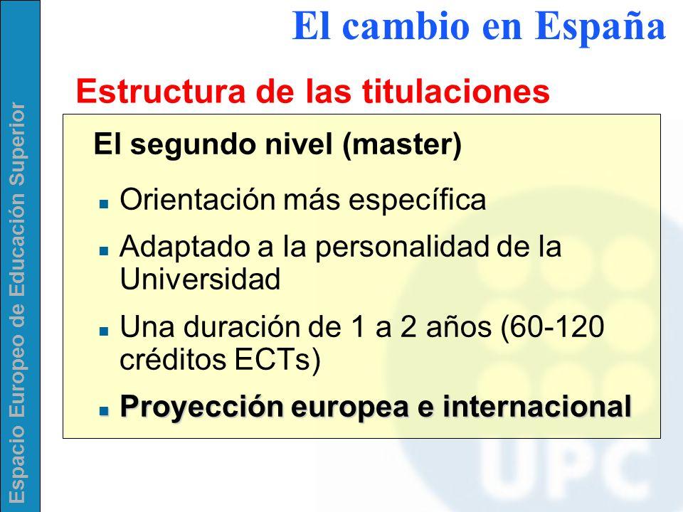 Espacio Europeo de Educación Superior El segundo nivel (master) Orientación más específica Adaptado a la personalidad de la Universidad Una duración d
