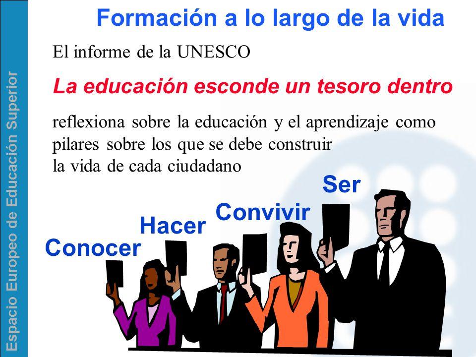 Espacio Europeo de Educación Superior Estrategia global Reforma de los sistemas de educación superior La educación, la construcción de Europa y la sociedad del conocimiento calidad de vida de los ciudadanos incrementar la calidad de vida de los ciudadanos Dimensión intelectual, técnica, social, cultural, económica y empresarial de la sociedad
