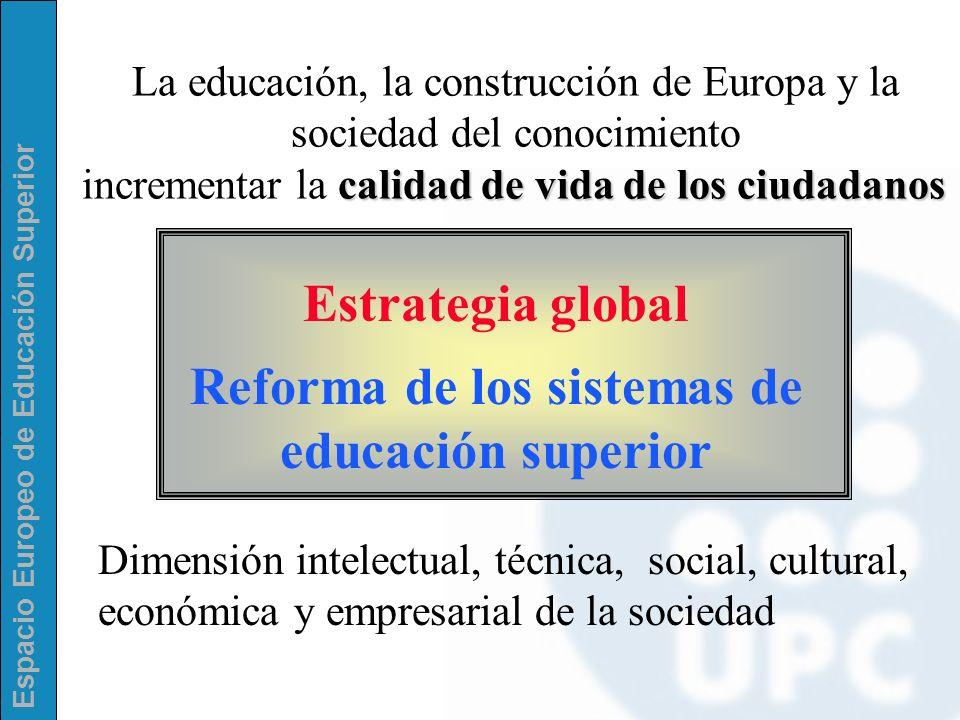 Espacio Europeo de Educación Superior Estrategia global Reforma de los sistemas de educación superior La educación, la construcción de Europa y la soc