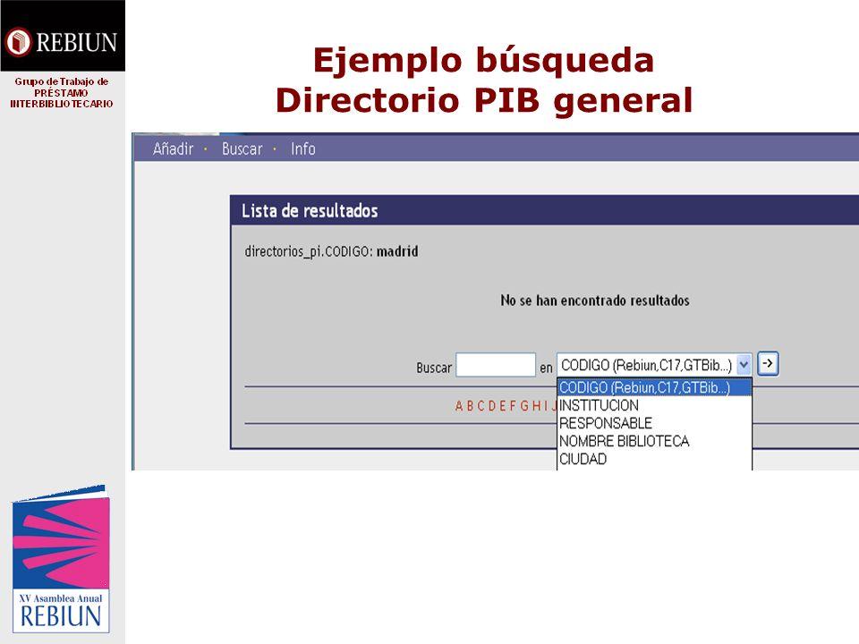 Ejemplo búsqueda Directorio PIB general