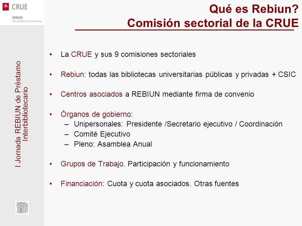 I Jornada REBIUN de Préstamo Interbibliotecario Qué es Rebiun? Comisión sectorial de la CRUE La CRUE y sus 9 comisiones sectoriales Rebiun: todas las