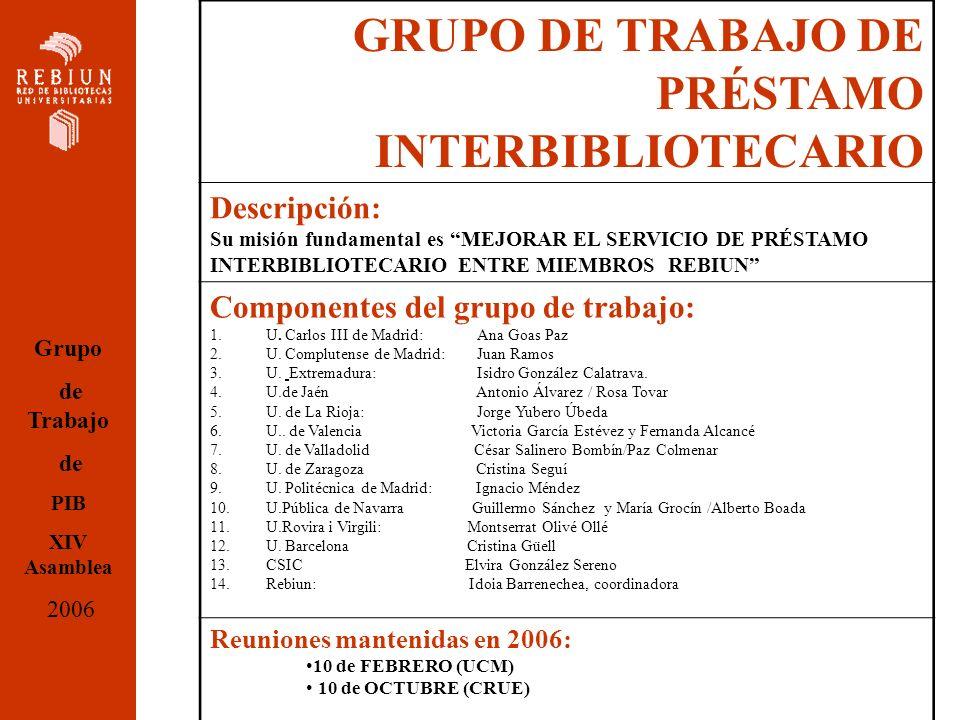 GRUPO DE TRABAJO DE PRÉSTAMO INTERBIBLIOTECARIO Descripción: Su misión fundamental es MEJORAR EL SERVICIO DE PRÉSTAMO INTERBIBLIOTECARIO ENTRE MIEMBROS REBIUN Componentes del grupo de trabajo: 1.U.