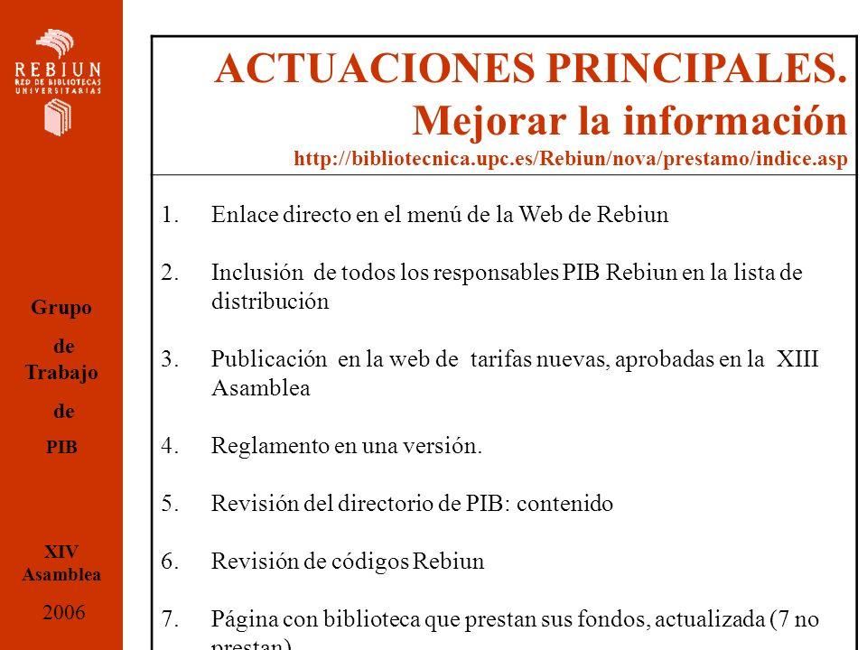 ACTUACIONES PRINCIPALES.
