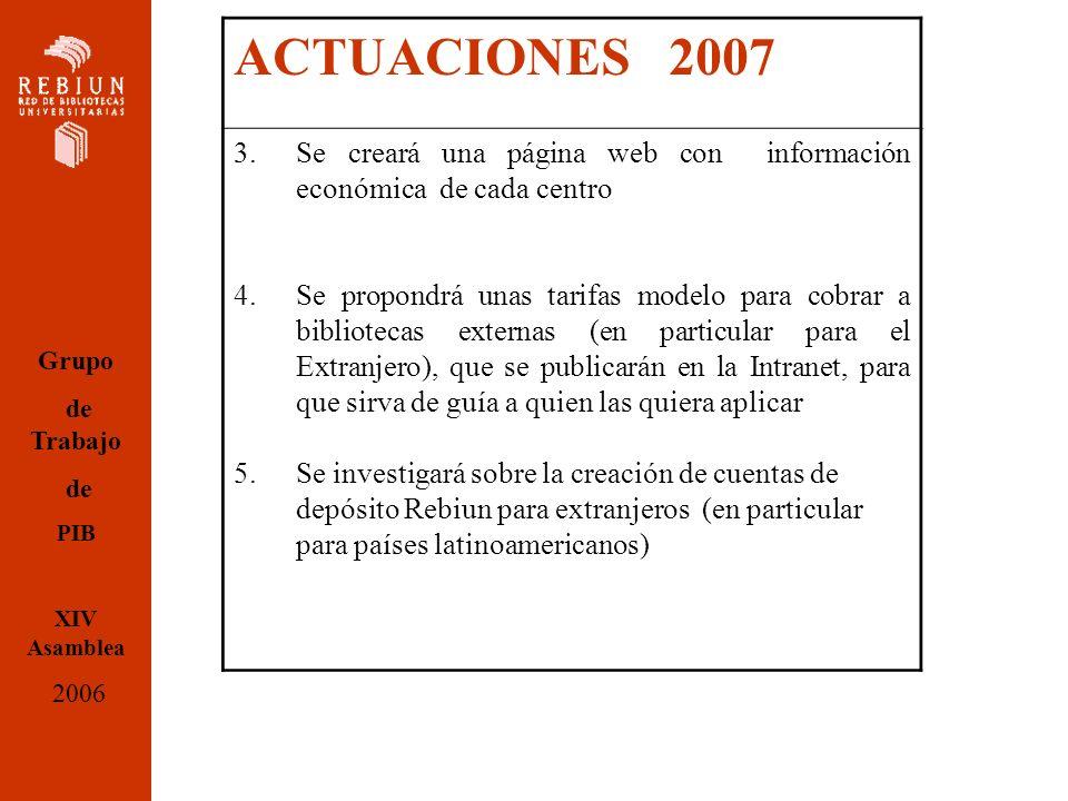 ACTUACIONES 2007 3.Se creará una página web con información económica de cada centro 4.Se propondrá unas tarifas modelo para cobrar a bibliotecas externas (en particular para el Extranjero), que se publicarán en la Intranet, para que sirva de guía a quien las quiera aplicar 5.Se investigará sobre la creación de cuentas de depósito Rebiun para extranjeros (en particular para países latinoamericanos) Grupo de Trabajo de PIB XIV Asamblea 2006