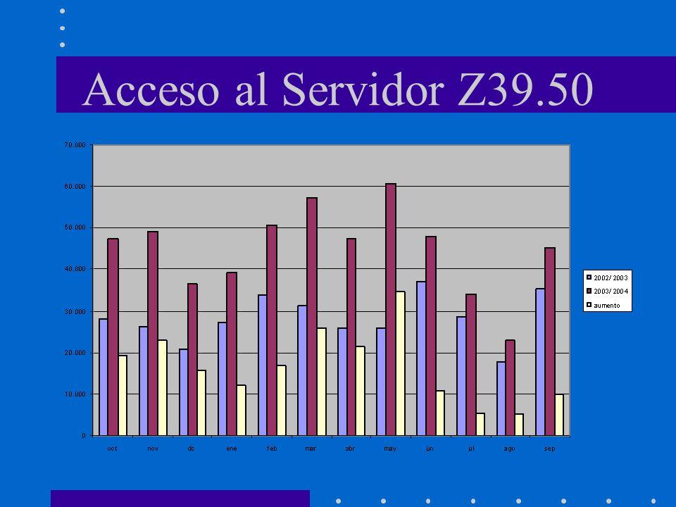 Acceso al Servidor Z39.50