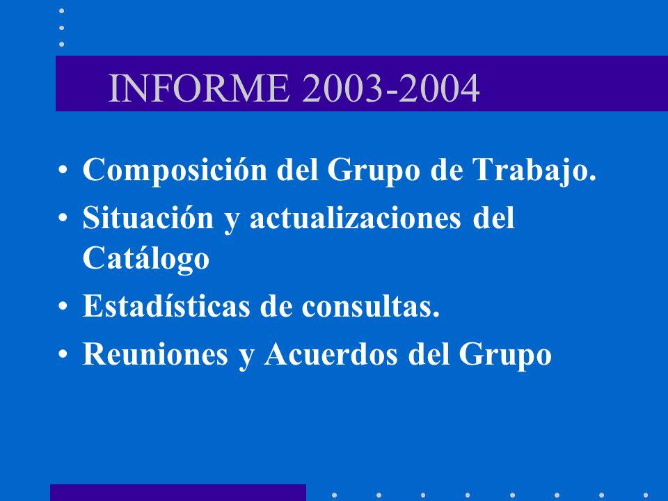 INFORME 2003-2004 Composición del Grupo de Trabajo.