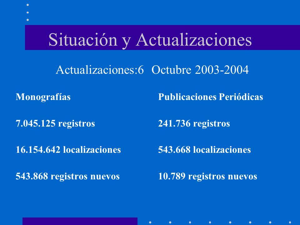 Situación y Actualizaciones Monografías 7.045.125 registros 16.154.642 localizaciones 543.868 registros nuevos Publicaciones Periódicas 241.736 registros 543.668 localizaciones 10.789 registros nuevos Actualizaciones:6 Octubre 2003-2004