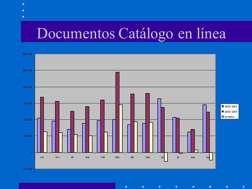 Documentos Catálogo en línea
