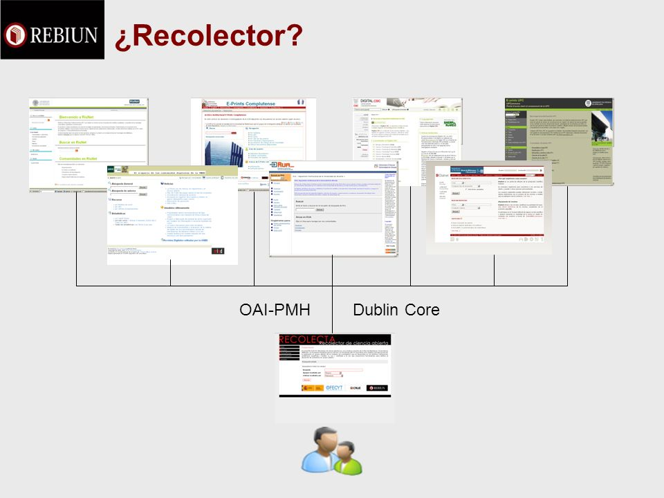 ¿Recolector? OAI-PMHDublin Core