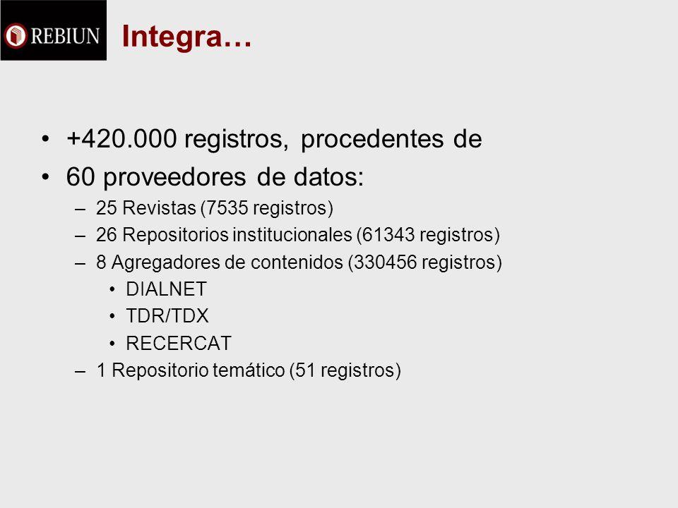 Integra… +420.000 registros, procedentes de 60 proveedores de datos: –25 Revistas (7535 registros) –26 Repositorios institucionales (61343 registros) –8 Agregadores de contenidos (330456 registros) DIALNET TDR/TDX RECERCAT –1 Repositorio temático (51 registros)