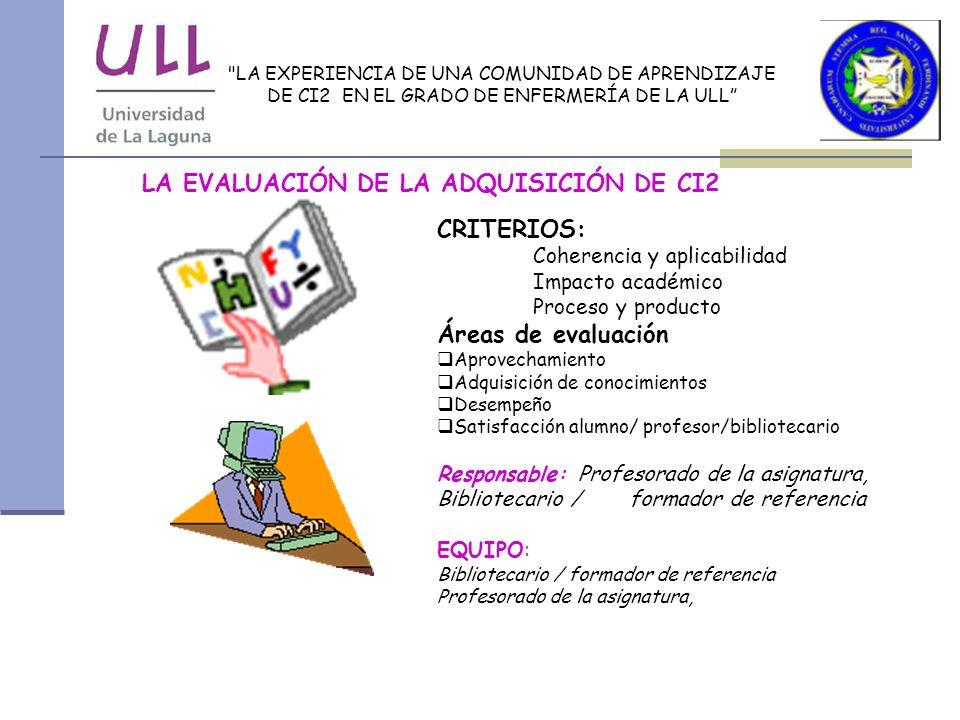 LA EXPERIENCIA DE UNA COMUNIDAD DE APRENDIZAJE DE CI2 EN EL GRADO DE ENFERMERÍA DE LA ULL LA EVALUACIÓN DE LA ADQUISICIÓN DE CI2 CRITERIOS: Coherencia y aplicabilidad Impacto académico Proceso y producto Áreas de evaluación Aprovechamiento Adquisición de conocimientos Desempeño Satisfacción alumno/ profesor/bibliotecario Responsable: Profesorado de la asignatura, Bibliotecario / formador de referencia EQUIPO: Bibliotecario / formador de referencia Profesorado de la asignatura,