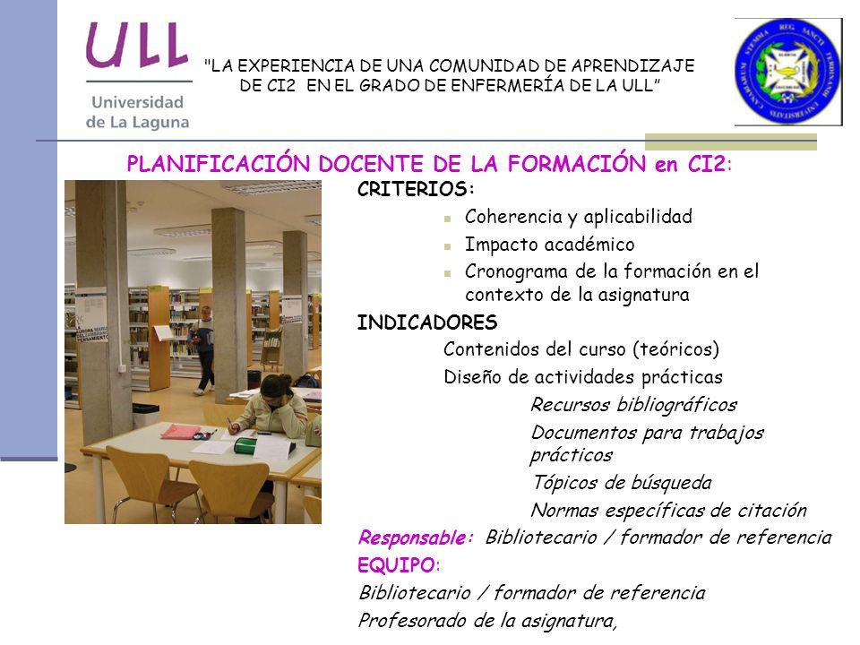 LA EXPERIENCIA DE UNA COMUNIDAD DE APRENDIZAJE DE CI2 EN EL GRADO DE ENFERMERÍA DE LA ULL PLANIFICACIÓN DOCENTE DE LA FORMACIÓN en CI2: CRITERIOS: Coherencia y aplicabilidad Impacto académico Cronograma de la formación en el contexto de la asignatura INDICADORES Contenidos del curso (teóricos) Diseño de actividades prácticas Recursos bibliográficos Documentos para trabajos prácticos Tópicos de búsqueda Normas específicas de citación Responsable: Bibliotecario / formador de referencia EQUIPO: Bibliotecario / formador de referencia Profesorado de la asignatura,