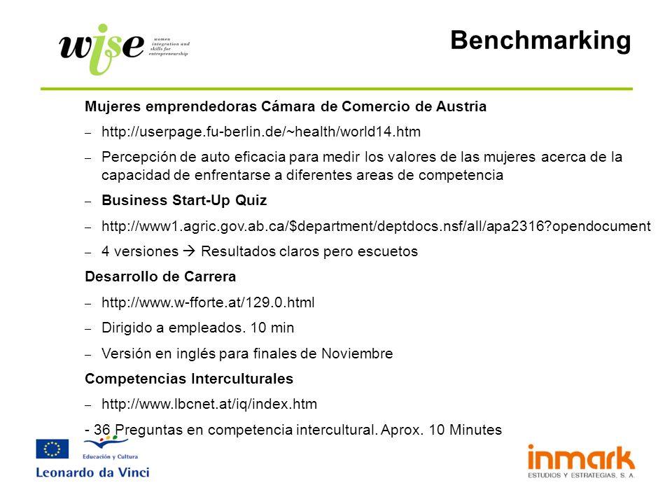 Ingenio 2010 (2006-2010) Objetivo: alcanzar la media europea en los indicadores de la Sociedad de la Información.