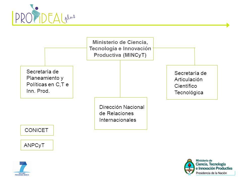 2 Ministerio de Ciencia, Tecnología e Innovación Productiva (MINCyT) Secretaría de Planeamiento y Políticas en C,T e Inn.