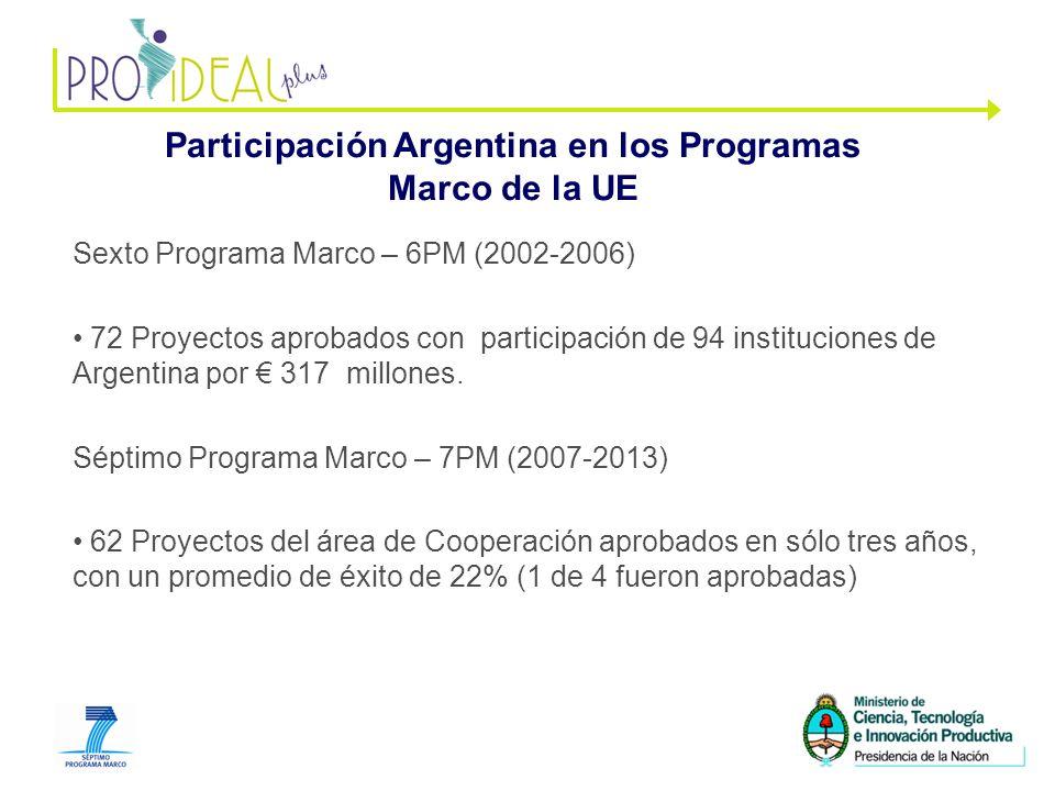 6 Proyectos financiados por la UE y ejecutados por el MINCyT PRO – IDEAL y PRO-IDEAL PLUS: Proyectos para el fomento del diálogo entre Europa y América Latina sobre TIC.