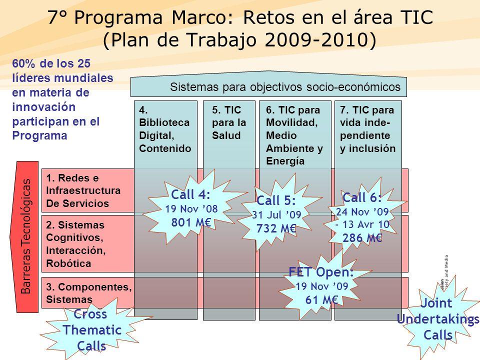 Barreras Tecnol ó gicas 2. Sistemas Cognitivos, Interacción, Robótica 1.