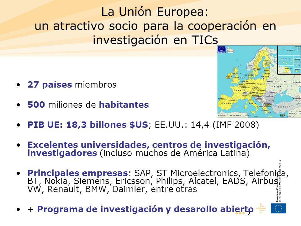 2 La Unión Europea: un atractivo socio para la cooperación en investigación en TICs 27 países miembros 500 miliones de habitantes PIB UE: 18,3 billone