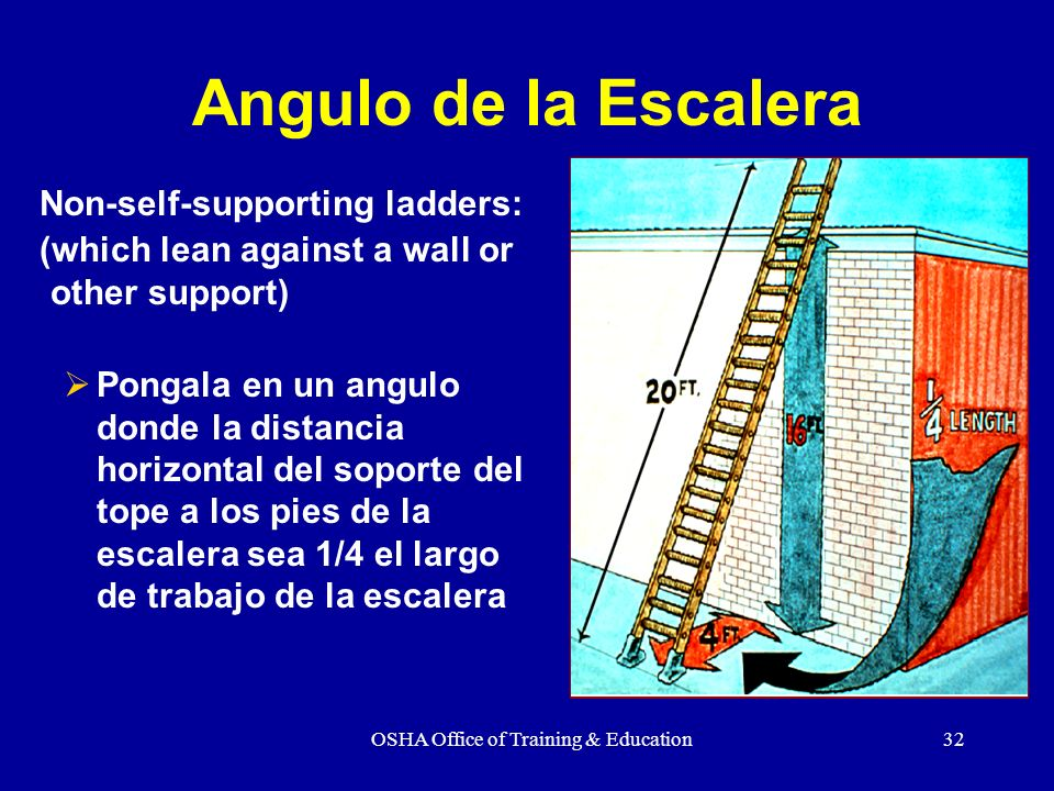 OSHA Office of Training & Education32 Angulo de la Escalera Non-self-supporting ladders: (which lean against a wall or other support) Pongala en un an