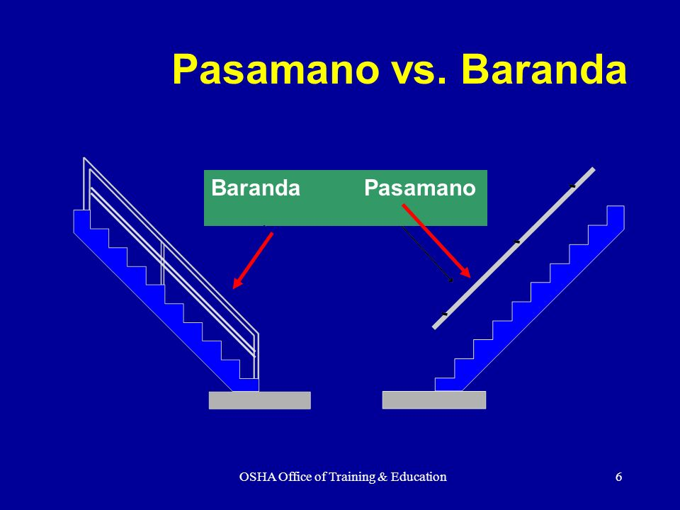 OSHA Office of Training & Education6 Pasamano vs. Baranda Baranda Pasamano