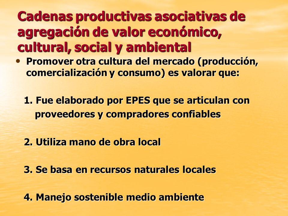Cadenas productivas asociativas de agregación de valor económico, cultural, social y ambiental Promover otra cultura del mercado (producción, comercia