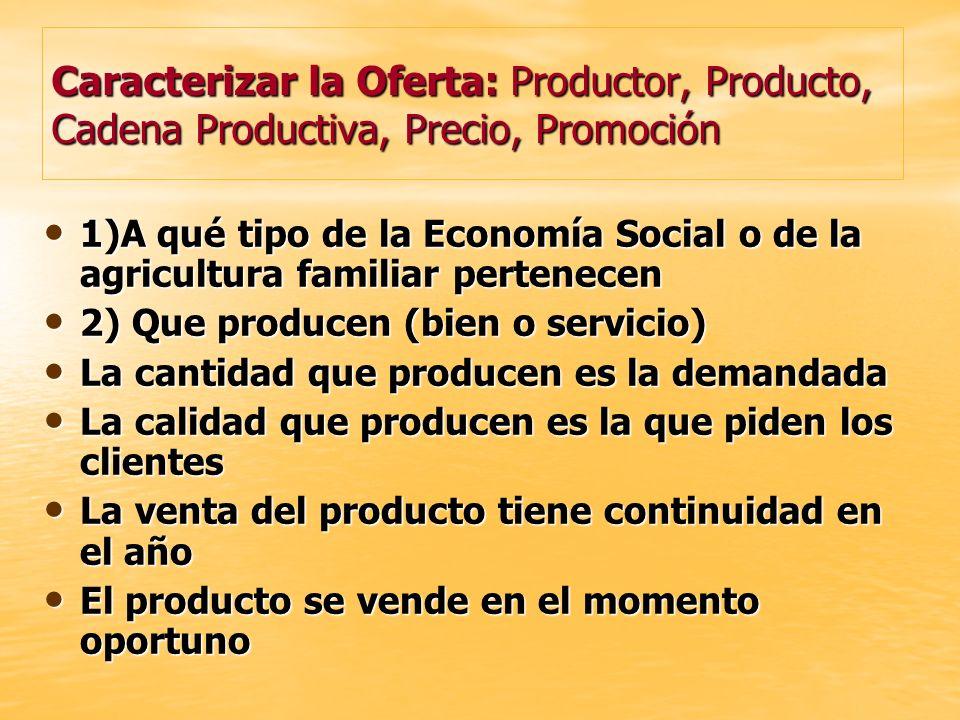 Caracterizar la Oferta: Productor, Producto, Cadena Productiva, Precio, Promoción 1)A qué tipo de la Economía Social o de la agricultura familiar pert