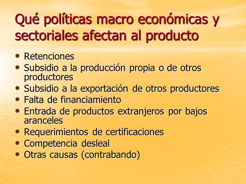 Qué políticas macro económicas y sectoriales afectan al producto Retenciones Retenciones Subsidio a la producción propia o de otros productores Subsid